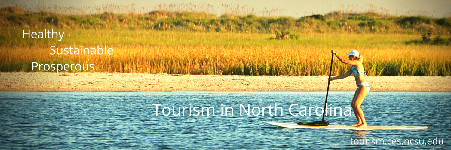 Tourism in North Carolina banner showing woman on paddle board
